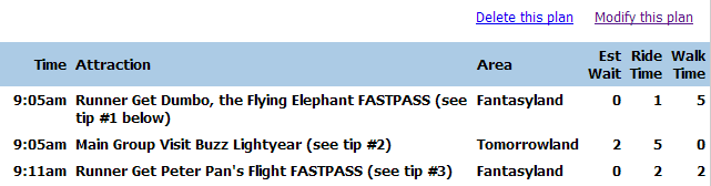RideMax Plan Disconnected FastPass