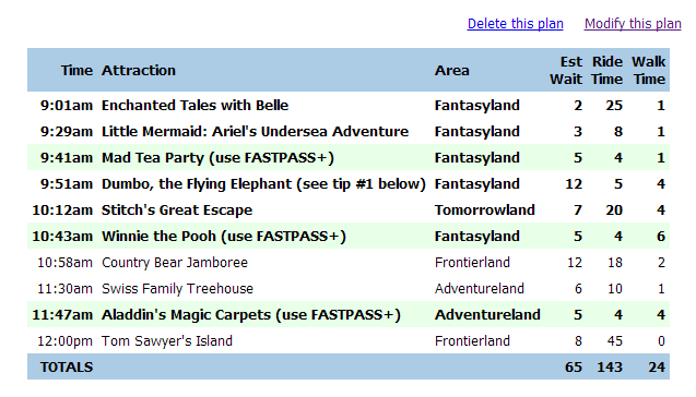 Walt Disney World Magic Kingdom Touring Plan