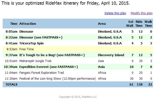 Disney's Animal Kingdom RideMax Plan