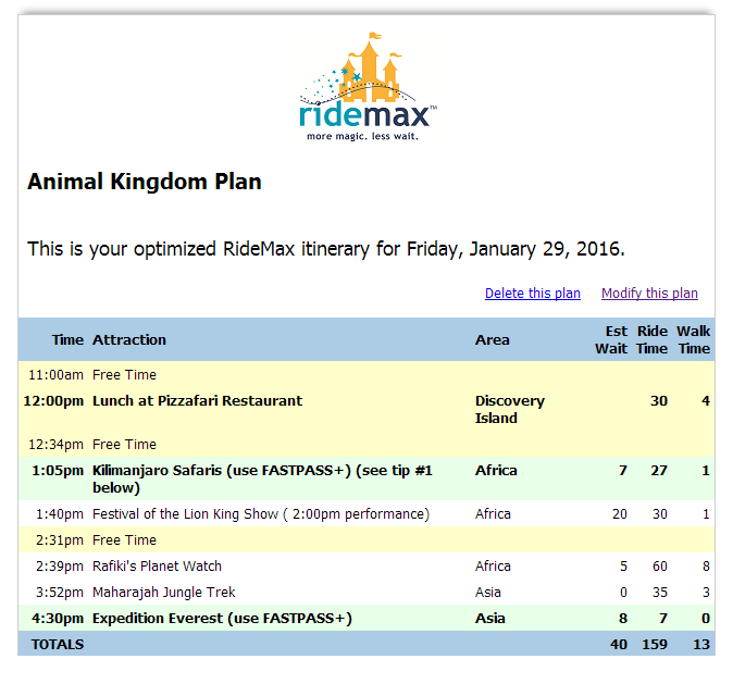 Friday Animal Kingdom RideMax Plan