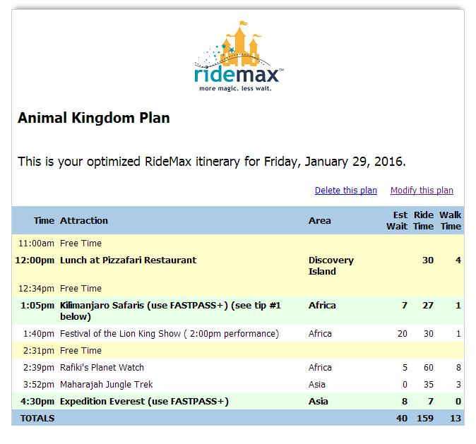 Friday Animal Kingdom RideMax Plan